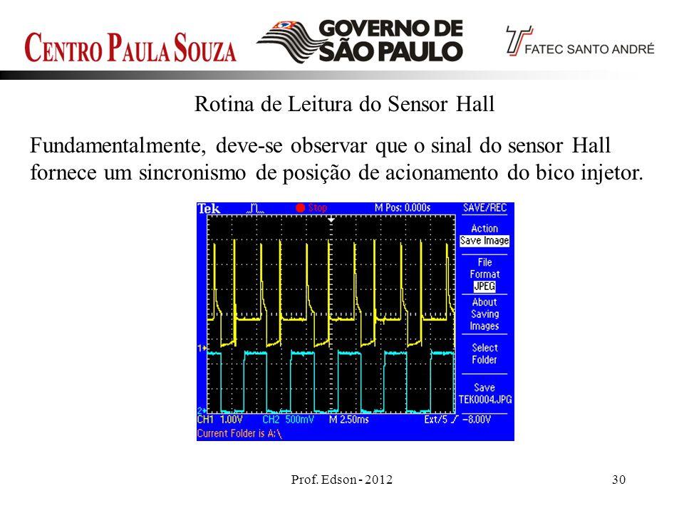 Prof. Edson - 201230 Rotina de Leitura do Sensor Hall Fundamentalmente, deve-se observar que o sinal do sensor Hall fornece um sincronismo de posição