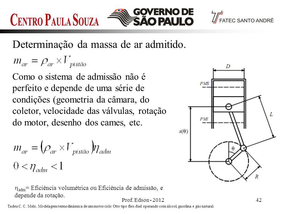 Prof. Edson - 201242 Determinação da massa de ar admitido. Como o sistema de admissão não é perfeito e depende de uma série de condições (geometria da