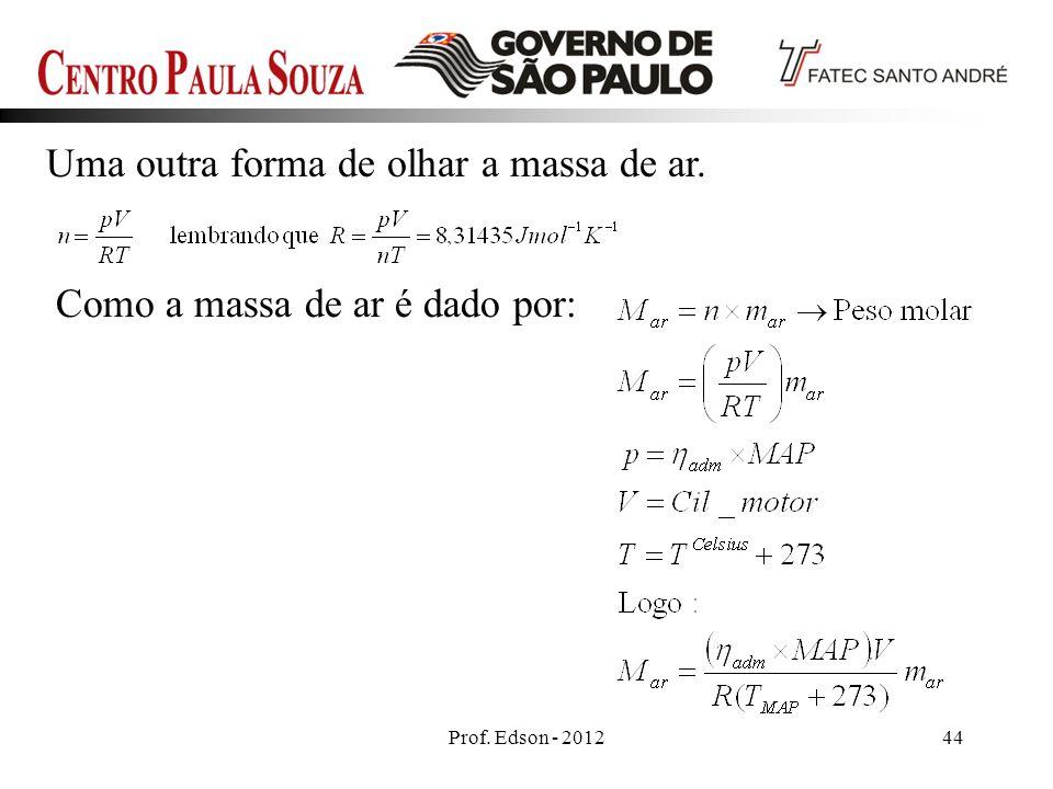 Prof. Edson - 201244 Uma outra forma de olhar a massa de ar. Como a massa de ar é dado por: