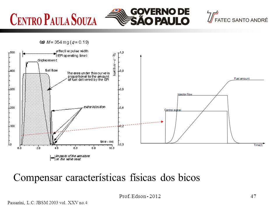 Prof. Edson - 201247 Passarini, L.C. JBSM 2003 vol. XXV no.4 Compensar características físicas dos bicos