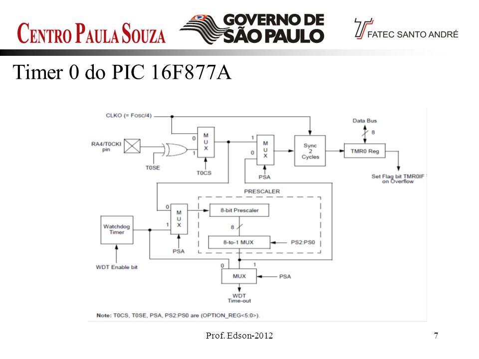Prof. Edson-20128 Parâmetros para definir registro de interrupção.