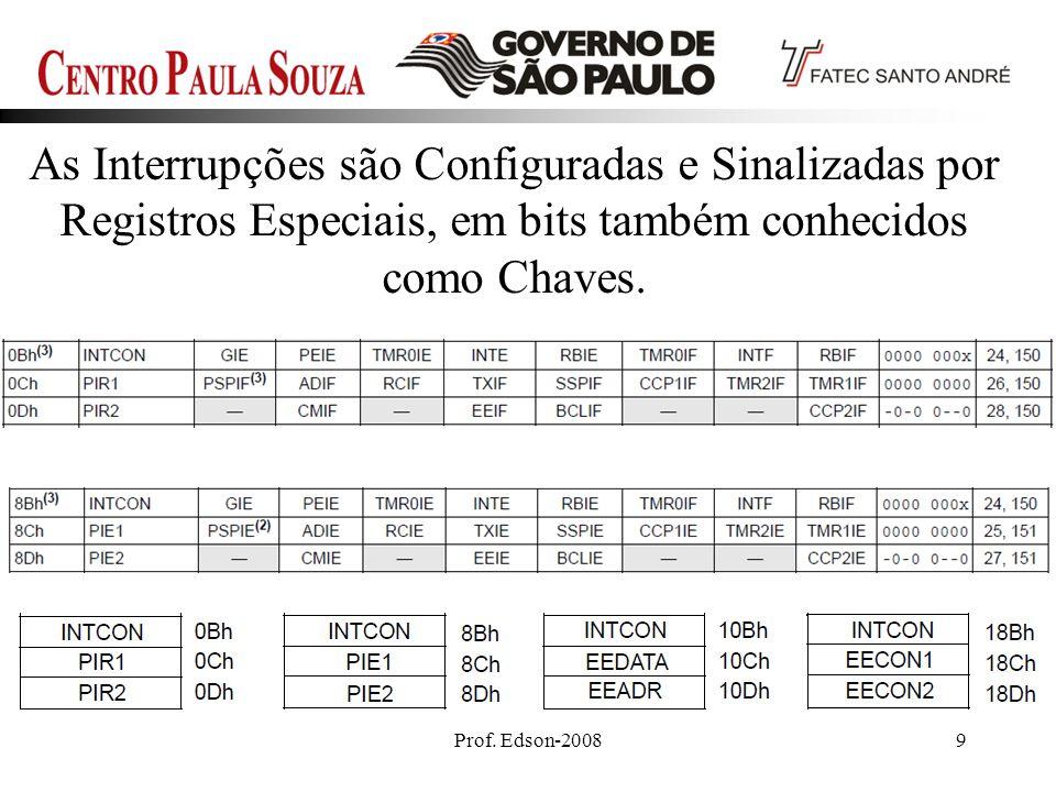 Prof. Edson-20089 As Interrupções são Configuradas e Sinalizadas por Registros Especiais, em bits também conhecidos como Chaves.
