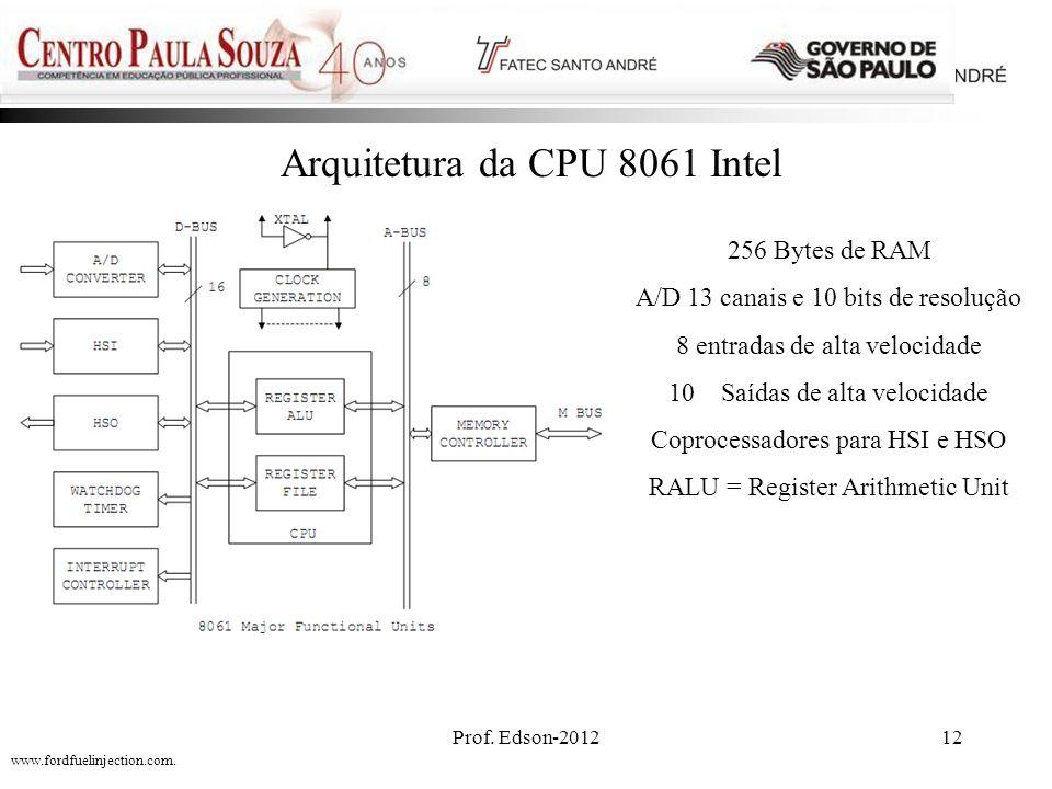 Prof. Edson-201212 Arquitetura da CPU 8061 Intel www.fordfuelinjection.com. 256 Bytes de RAM A/D 13 canais e 10 bits de resolução 8 entradas de alta v
