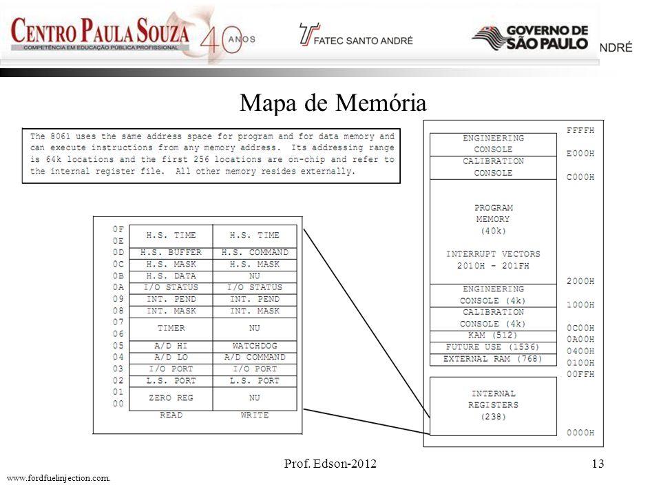 Prof. Edson-201213 Mapa de Memória www.fordfuelinjection.com.