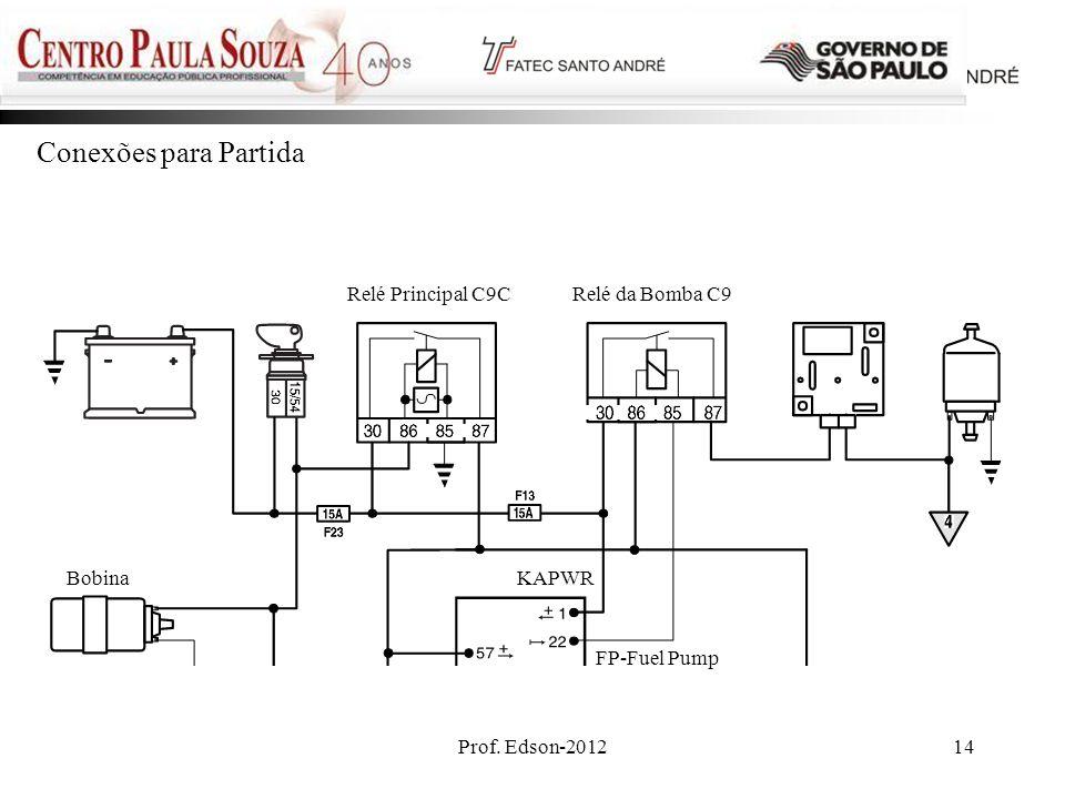 Prof. Edson-201214 BobinaKAPWR Relé Principal C9CRelé da Bomba C9 FP-Fuel Pump Conexões para Partida