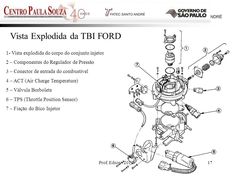 Prof. Edson - 201217 Vista Explodida da TBI FORD 1- Vista explodida do corpo do conjunto injetor 2 – Componentes do Regulador de Pressão 3 – Conector