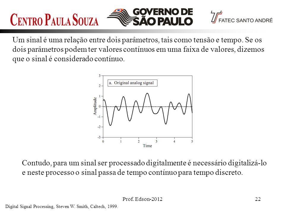 Prof. Edson-201222 Um sinal é uma relação entre dois parâmetros, tais como tensão e tempo. Se os dois parâmetros podem ter valores contínuos em uma fa