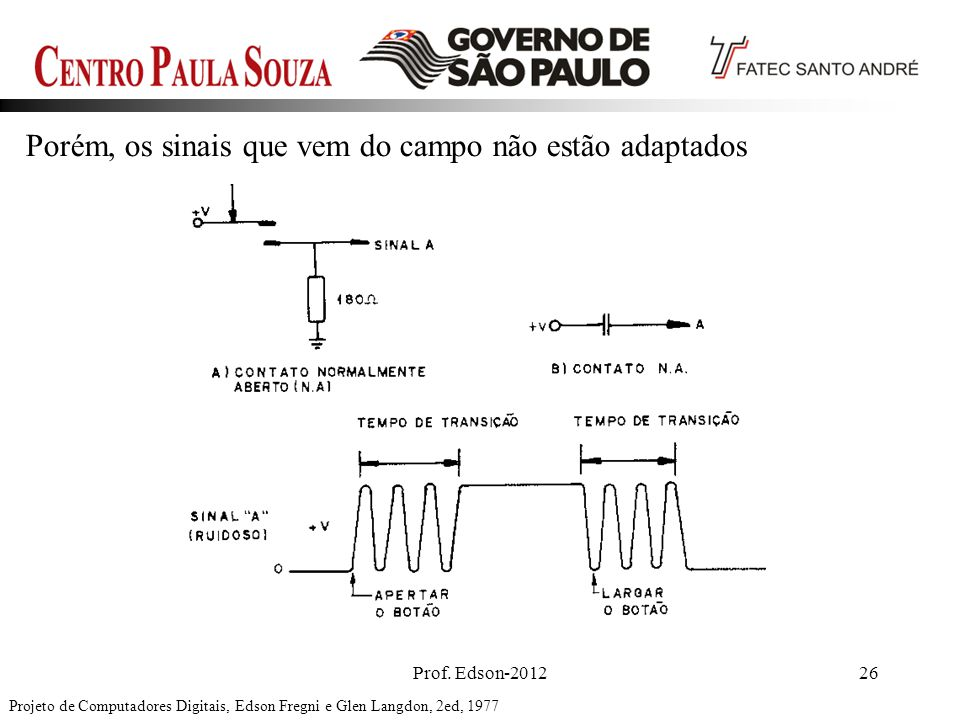 Prof. Edson-201226 Porém, os sinais que vem do campo não estão adaptados Projeto de Computadores Digitais, Edson Fregni e Glen Langdon, 2ed, 1977