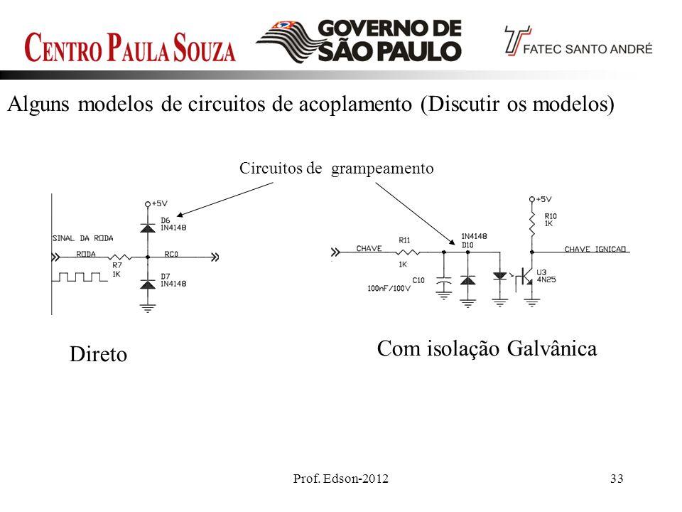 Prof. Edson-201233 Alguns modelos de circuitos de acoplamento (Discutir os modelos) Direto Com isolação Galvânica Circuitos de grampeamento