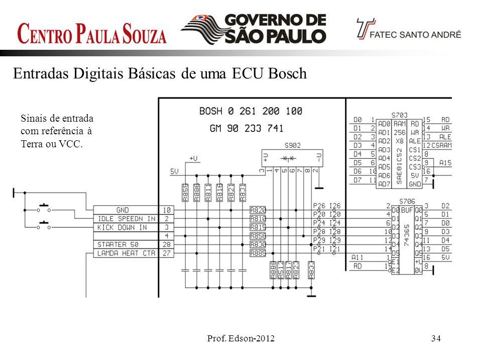 Prof. Edson-201234 Entradas Digitais Básicas de uma ECU Bosch Sinais de entrada com referência à Terra ou VCC.
