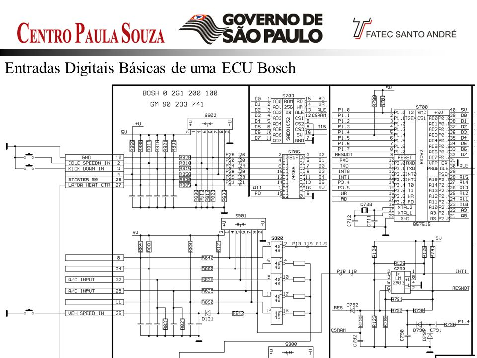 Prof. Edson-201235 Entradas Digitais Básicas de uma ECU Bosch Sinais de entrada com referência à Terra ou VCC.