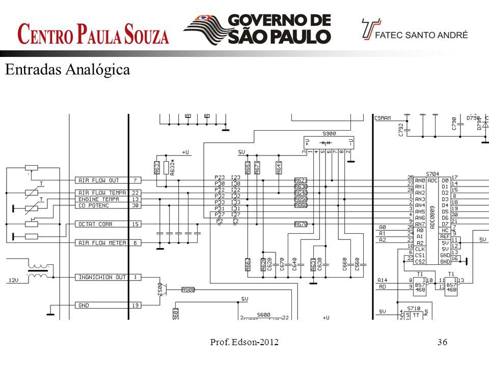 Prof. Edson-201236 Entradas Analógica Sinais de entrada com referência à Terra ou VCC.