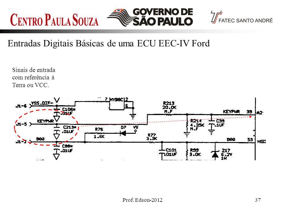 Prof. Edson-201237 Entradas Digitais Básicas de uma ECU EEC-IV Ford Sinais de entrada com referência à Terra ou VCC.