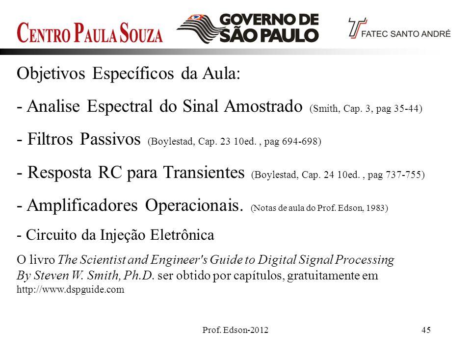 Prof. Edson-201245 Objetivos Específicos da Aula: - Analise Espectral do Sinal Amostrado (Smith, Cap. 3, pag 35-44) - Filtros Passivos (Boylestad, Cap