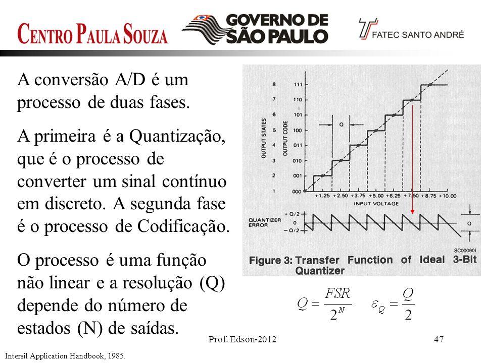 Prof. Edson-201247 A conversão A/D é um processo de duas fases. A primeira é a Quantização, que é o processo de converter um sinal contínuo em discret