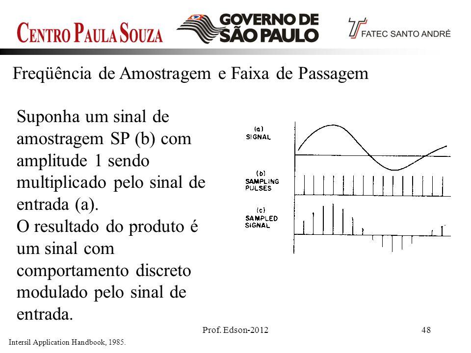 Prof. Edson-201248 Intersil Application Handbook, 1985. Freqüência de Amostragem e Faixa de Passagem Suponha um sinal de amostragem SP (b) com amplitu