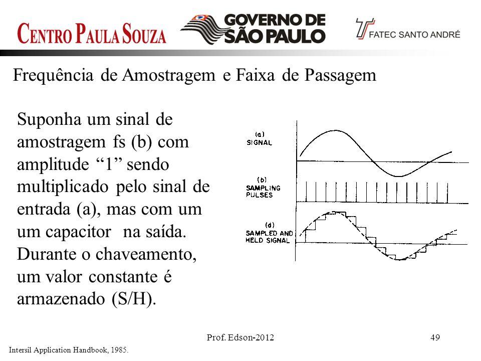 Prof. Edson-201249 Intersil Application Handbook, 1985. Frequência de Amostragem e Faixa de Passagem Suponha um sinal de amostragem fs (b) com amplitu
