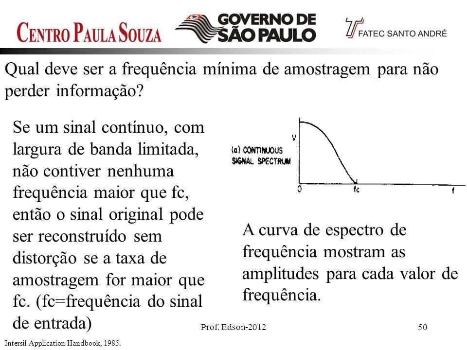 Prof. Edson-201250 Qual deve ser a frequência mínima de amostragem para não perder informação? Se um sinal contínuo, com largura de banda limitada, nã