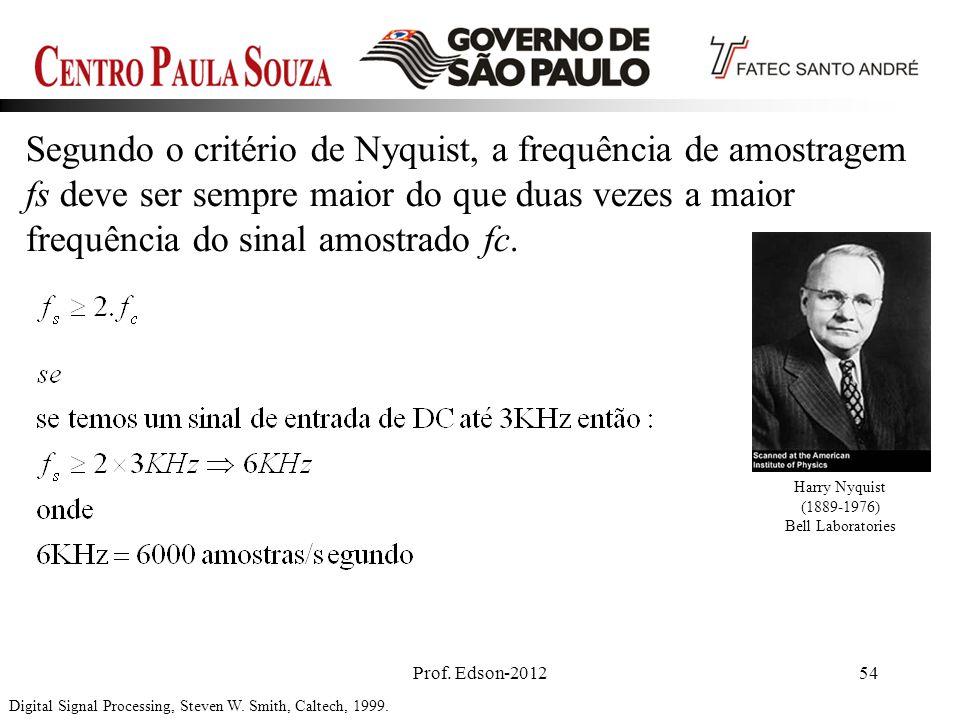 Prof. Edson-201254 Segundo o critério de Nyquist, a frequência de amostragem fs deve ser sempre maior do que duas vezes a maior frequência do sinal am