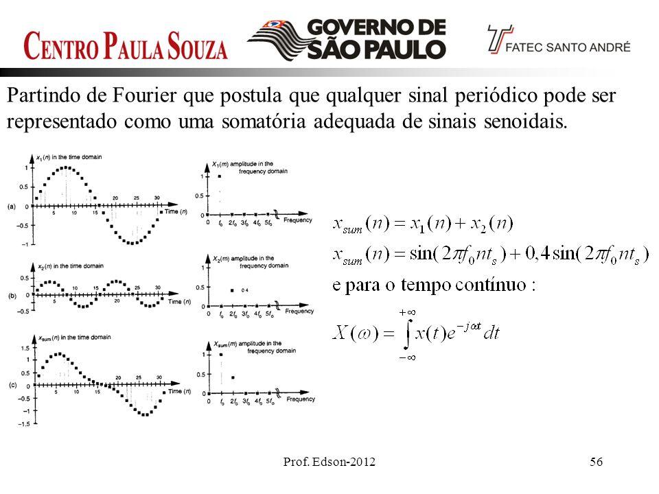 Prof. Edson-201256 Partindo de Fourier que postula que qualquer sinal periódico pode ser representado como uma somatória adequada de sinais senoidais.