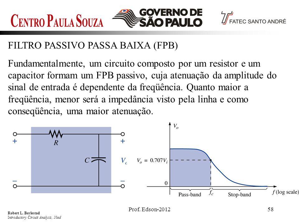 Prof. Edson-201258 FILTRO PASSIVO PASSA BAIXA (FPB) Fundamentalmente, um circuito composto por um resistor e um capacitor formam um FPB passivo, cuja