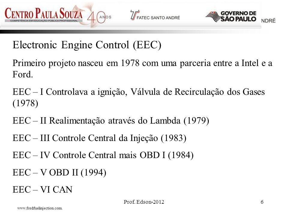 6 Electronic Engine Control (EEC) Primeiro projeto nasceu em 1978 com uma parceria entre a Intel e a Ford. EEC – I Controlava a ignição, Válvula de Re