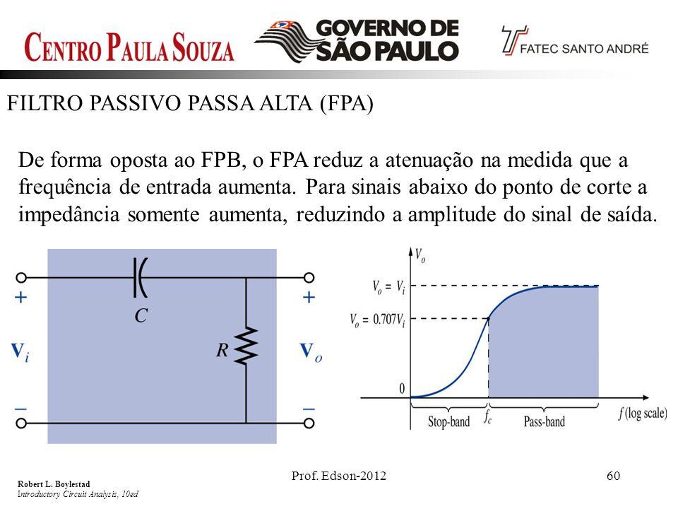 Prof. Edson-201260 FILTRO PASSIVO PASSA ALTA (FPA) De forma oposta ao FPB, o FPA reduz a atenuação na medida que a frequência de entrada aumenta. Para