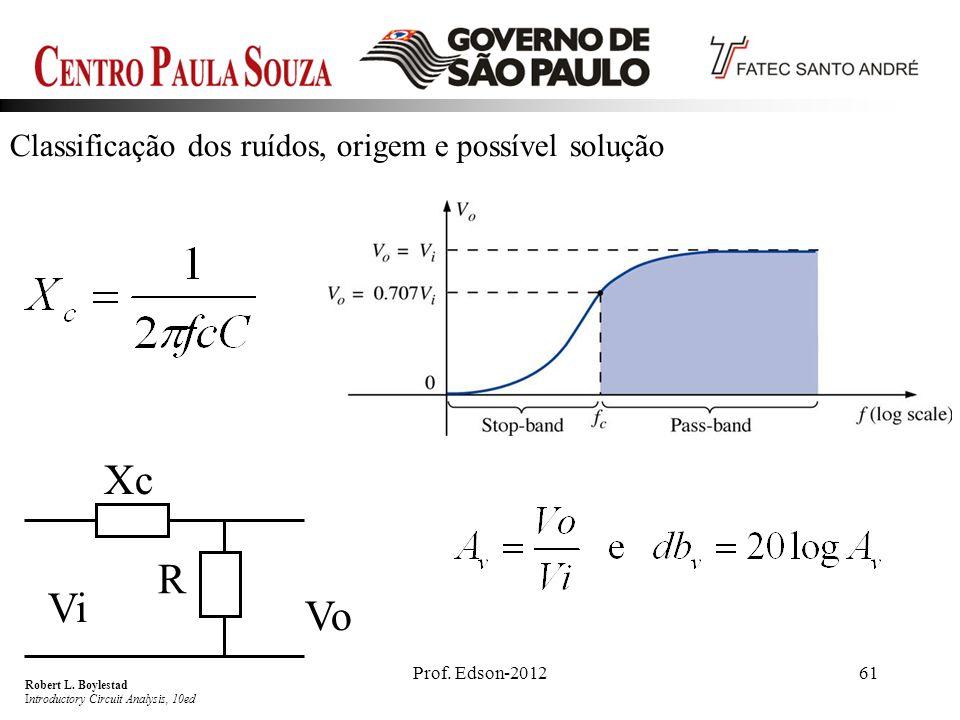 Prof. Edson-201261 Classificação dos ruídos, origem e possível solução Xc R Vi Vo Robert L. Boylestad Introductory Circuit Analysis, 10ed
