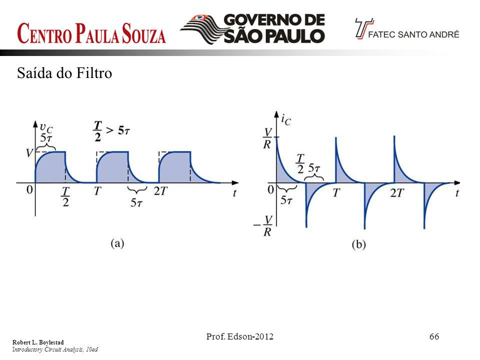 Prof. Edson-201266 Saída do Filtro Robert L. Boylestad Introductory Circuit Analysis, 10ed