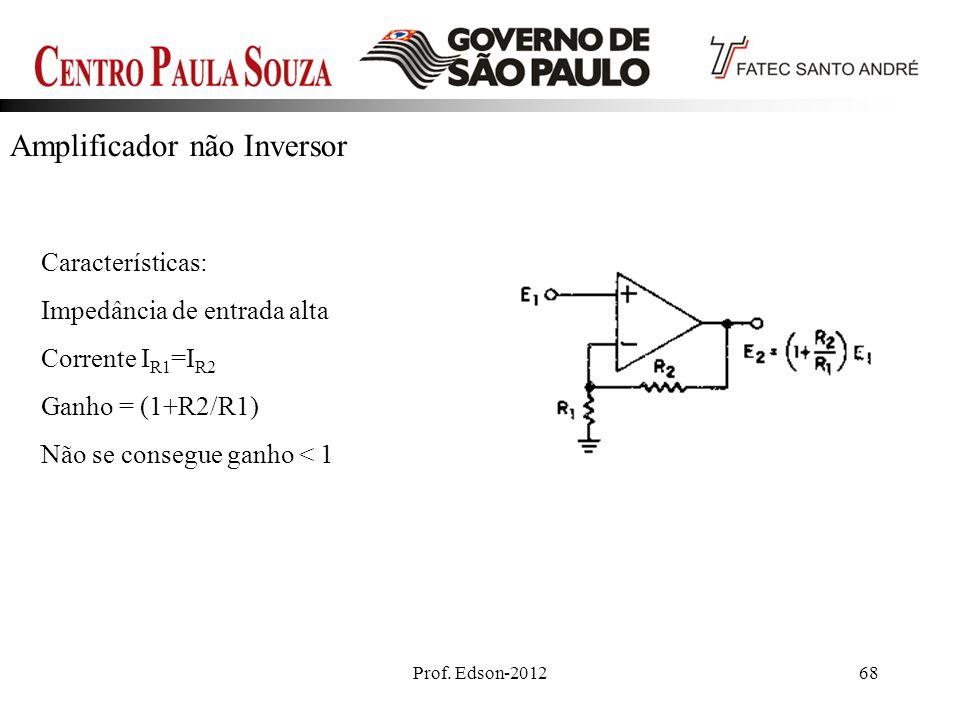 Prof. Edson-201268 Amplificador não Inversor Características: Impedância de entrada alta Corrente I R1 =I R2 Ganho = (1+R2/R1) Não se consegue ganho <