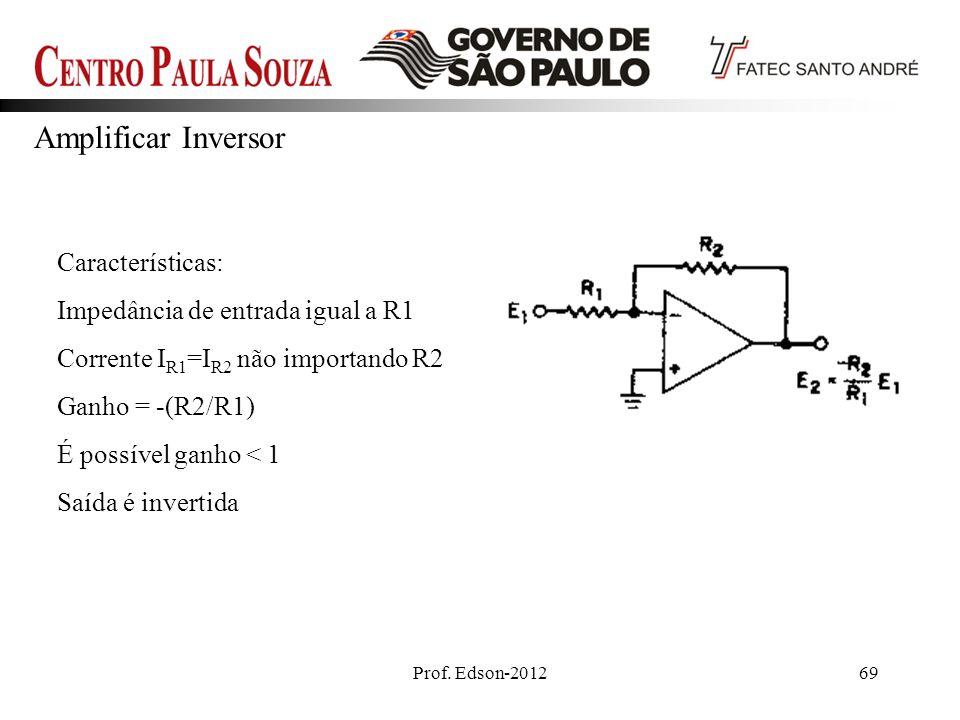 Prof. Edson-201269 Amplificar Inversor Características: Impedância de entrada igual a R1 Corrente I R1 =I R2 não importando R2 Ganho = -(R2/R1) É poss