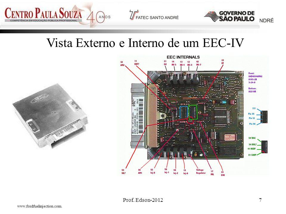 Prof. Edson-20127 Vista Externo e Interno de um EEC-IV www.fordfuelinjection.com.