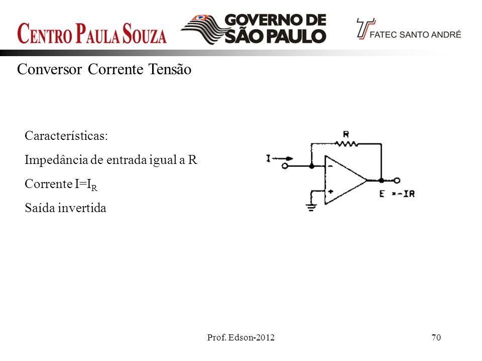 Prof. Edson-201270 Conversor Corrente Tensão Características: Impedância de entrada igual a R Corrente I=I R Saída invertida