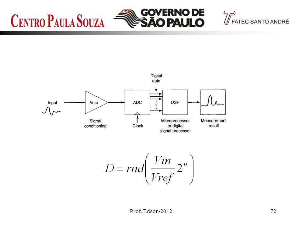Prof. Edson-201272