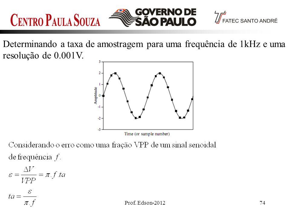 Prof. Edson-201274 Determinando a taxa de amostragem para uma frequência de 1kHz e uma resolução de 0.001V.