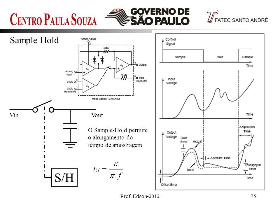 Prof. Edson-201275 S/H Sample Hold VinVout O Sample-Hold permite o alongamento do tempo de amostragem
