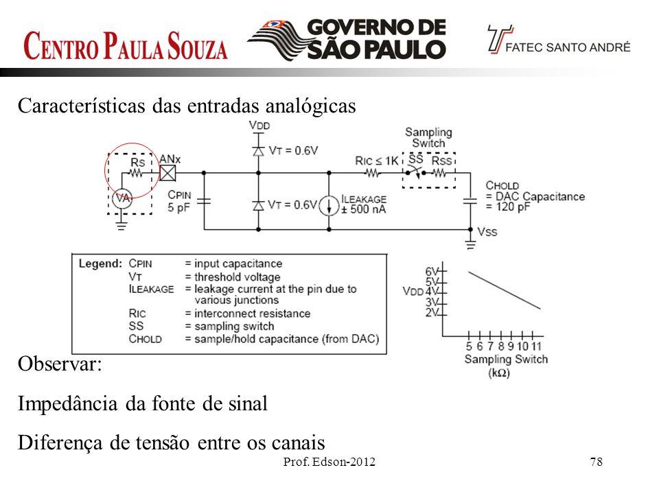 Prof. Edson-201278 Características das entradas analógicas Observar: Impedância da fonte de sinal Diferença de tensão entre os canais