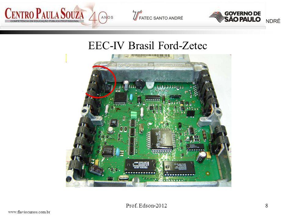 Prof. Edson-20128 EEC-IV Brasil Ford-Zetec www.flaviocursos.com.br