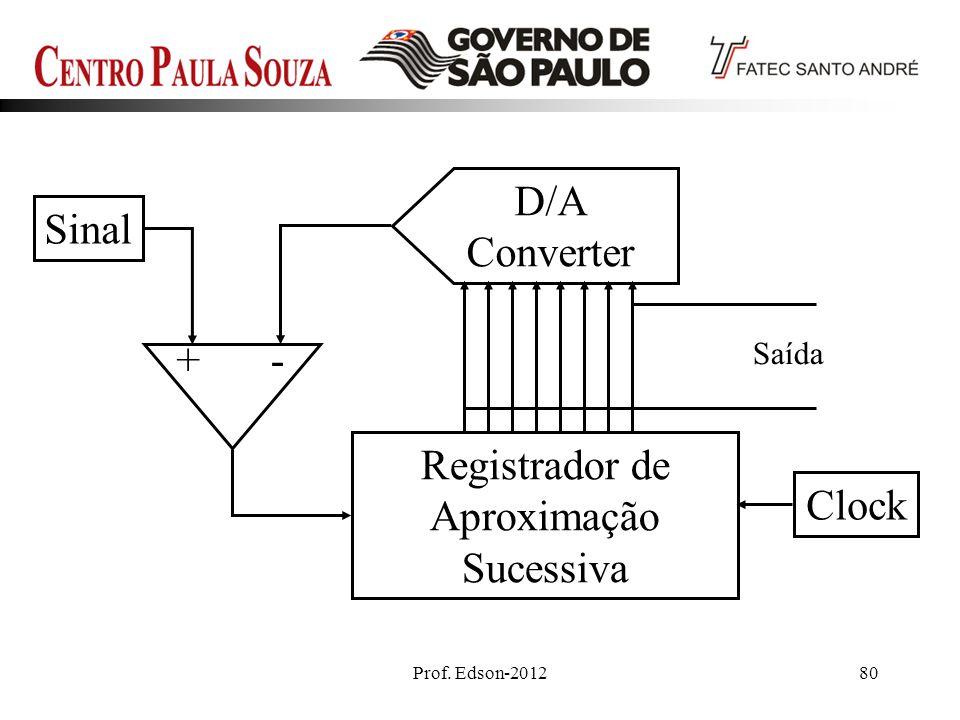 Prof. Edson-201280 D/A Converter Registrador de Aproximação Sucessiva Clock Sinal Saída +-