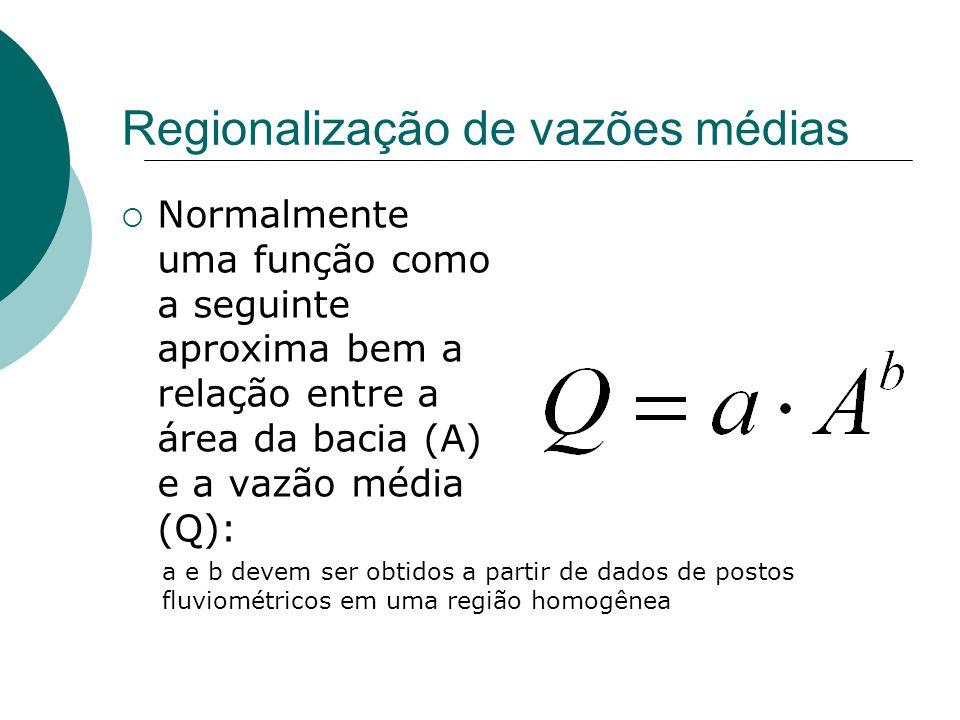 Regionalização de vazões médias Normalmente uma função como a seguinte aproxima bem a relação entre a área da bacia (A) e a vazão média (Q): a e b devem ser obtidos a partir de dados de postos fluviométricos em uma região homogênea