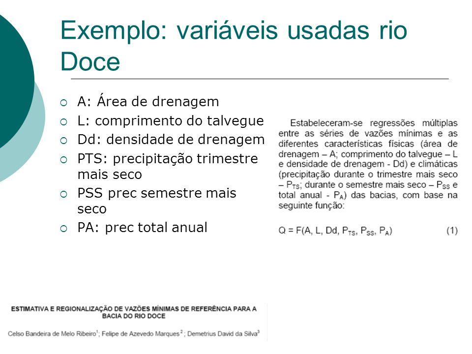 Exemplo: variáveis usadas rio Doce A: Área de drenagem L: comprimento do talvegue Dd: densidade de drenagem PTS: precipitação trimestre mais seco PSS