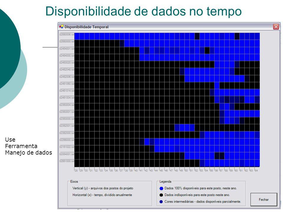 Disponibilidade de dados no tempo 30 Use Ferramenta Manejo de dados