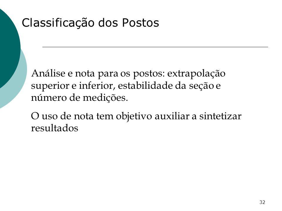 32 Classificação dos Postos Análise e nota para os postos: extrapolação superior e inferior, estabilidade da seção e número de medições.