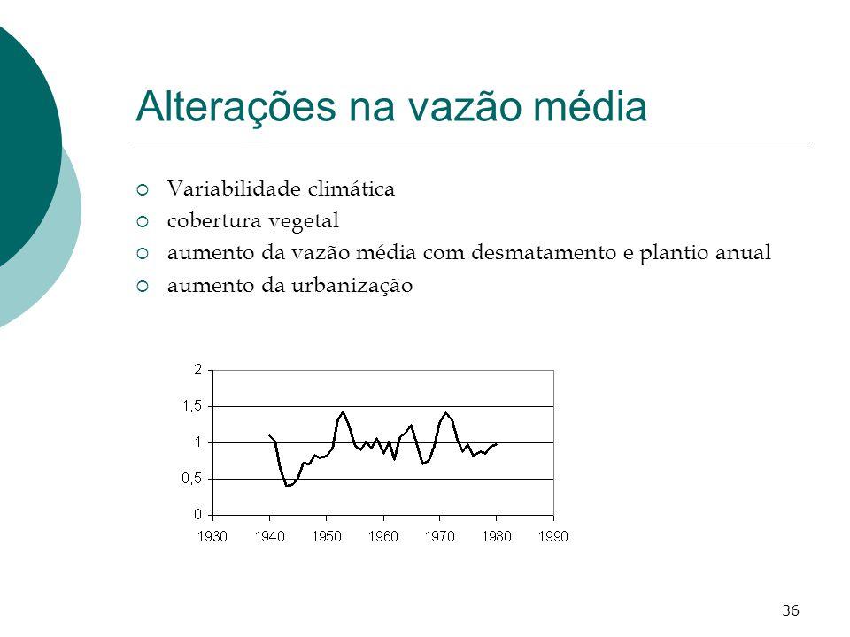 36 Alterações na vazão média Variabilidade climática cobertura vegetal aumento da vazão média com desmatamento e plantio anual aumento da urbanização
