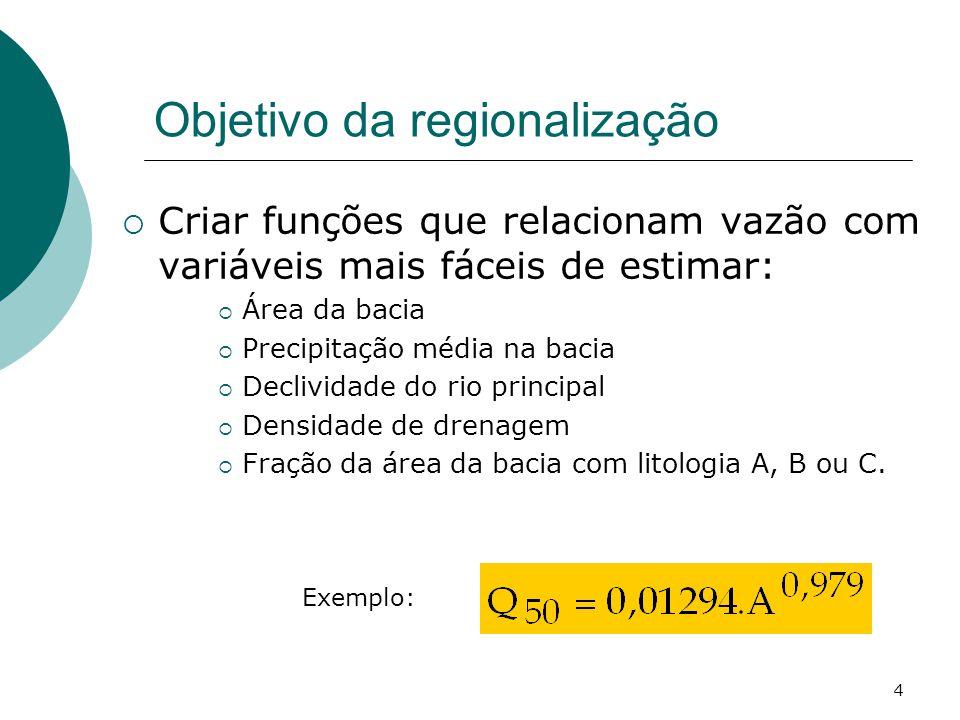 Região homogênea Mesmas características de: clima; Litologia; Solos; Vegetação; Declividade Etc...