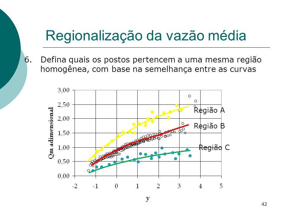 42 Regionalização da vazão média 6. Defina quais os postos pertencem a uma mesma região homogênea, com base na semelhança entre as curvas Região A Reg