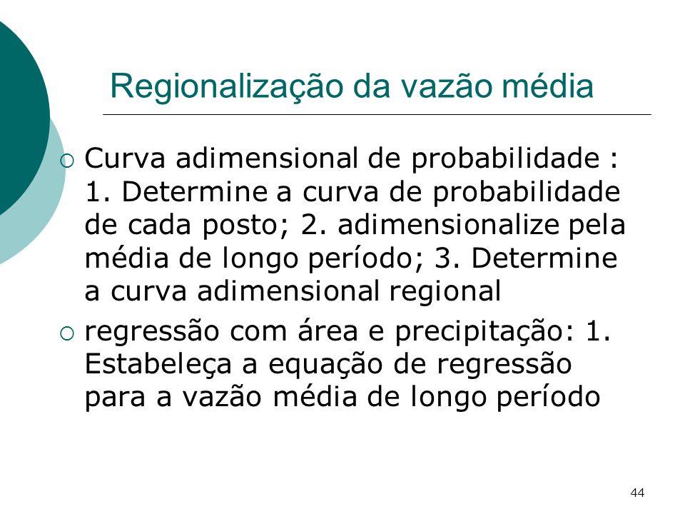 44 Regionalização da vazão média Curva adimensional de probabilidade : 1. Determine a curva de probabilidade de cada posto; 2. adimensionalize pela mé