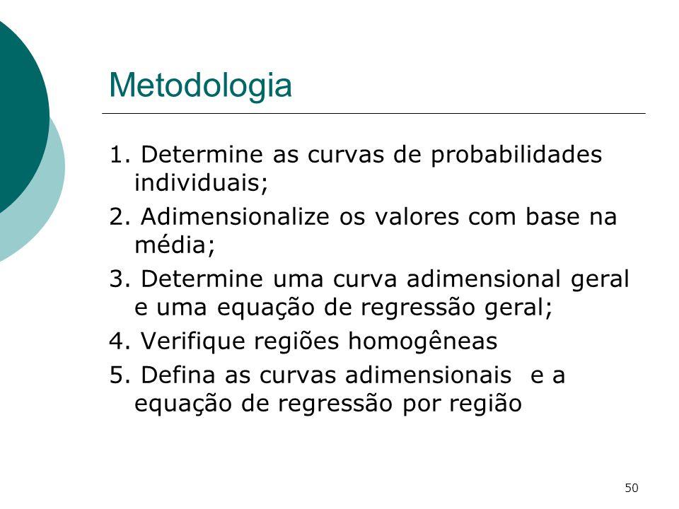 50 Metodologia 1. Determine as curvas de probabilidades individuais; 2. Adimensionalize os valores com base na média; 3. Determine uma curva adimensio