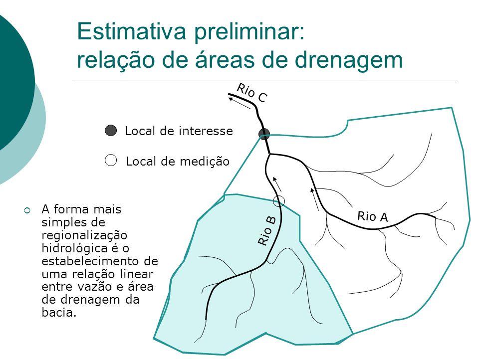 Estimativa preliminar: relação de áreas de drenagem A forma mais simples de regionalização hidrológica é o estabelecimento de uma relação linear entre vazão e área de drenagem da bacia.