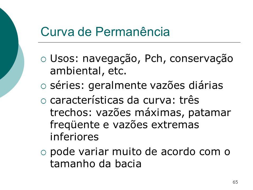 65 Curva de Permanência Usos: navegação, Pch, conservação ambiental, etc. séries: geralmente vazões diárias características da curva: três trechos: va